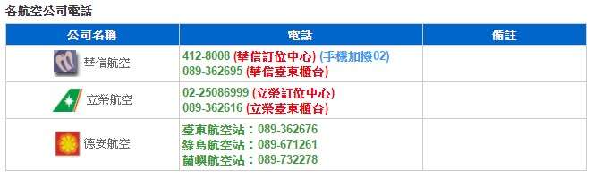 台東航空公司資訊