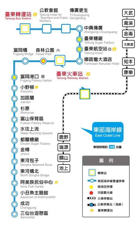 東海岸交通路線圖